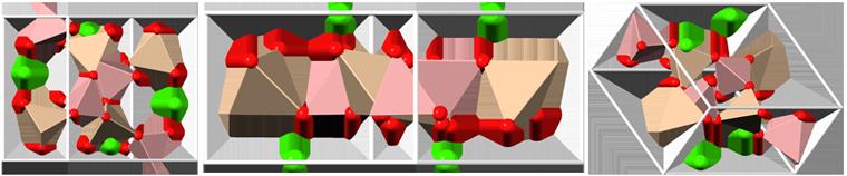 datolite crystal structure, кристаллическая структура датолита, датолит, datolite