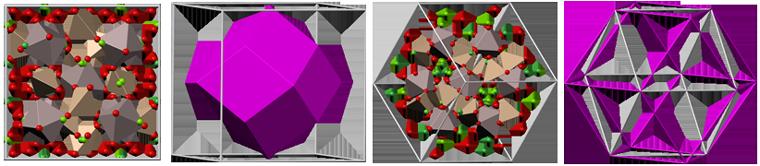 гранат, кристаллическая структура граната, garnet crystal structure