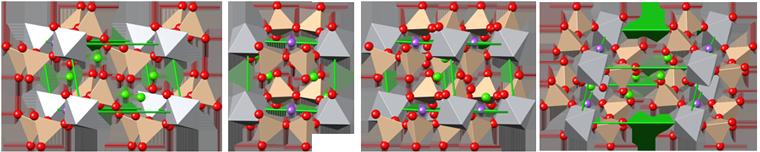 gotzenite crystal structure, кристаллическая структура гетценита, гетценит, gotzenite
