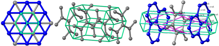graphite crystal structure, кристаллическая структура графита, графит, graphite