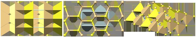 greenockite crystal structure, кристаллическая структура гринокита, гринокит, greenockite