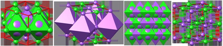 halite crystal structure, кристаллическая структура галита, галит, halite