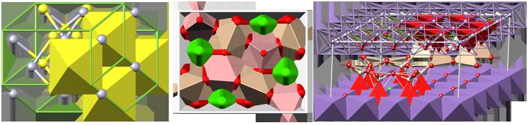 кристаллография, кристаллическая решетка, кристаллическая структура, сингония, crystal structure, crystallography