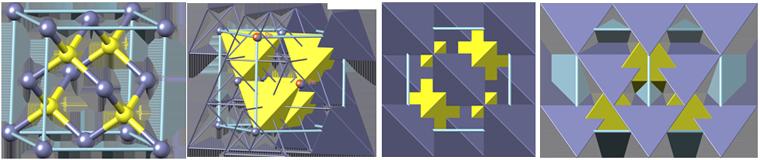 sphalerite crystal structure, кристаллическая структура сфалерита, сфалерит, sphalerite
