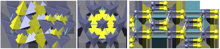 wurtzite crystal structure, кристаллическая структура вюрцита, вюрцит, wurtzite