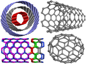 fullerene, swnt, nanotube, nanotechnology, нанотехнологии, nanocluster, Nano, нанотрубки, mwnt, бакибол, фуллерен