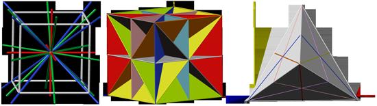 плоскости симметрии, Элементы симметрии, оси первого порядка, симметрия кристаллов, кристаллические многогранники, кристаллическая решетка, symmetry, Elements of Symmetry
