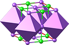 Halite crystal structure, кристаллическая структура галита